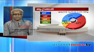 Election Survey 2014 :Asianet News C Fore Survey Result: Attingal, അഭിപ്രായ സര്‍വ്വേ :