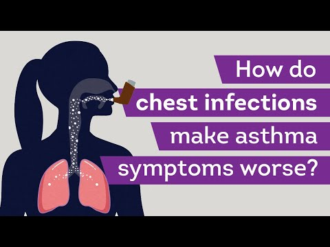 How Do Chest Infections Make Asthma Symptoms Worse? | Asthma UK