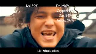 Ksi Vs Deji,Dax,Crypt and Jallow With Healthbars