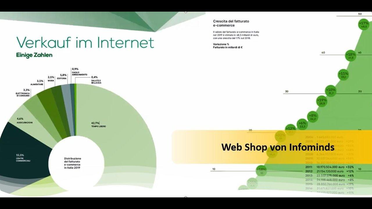 Onlineshops von Infominds