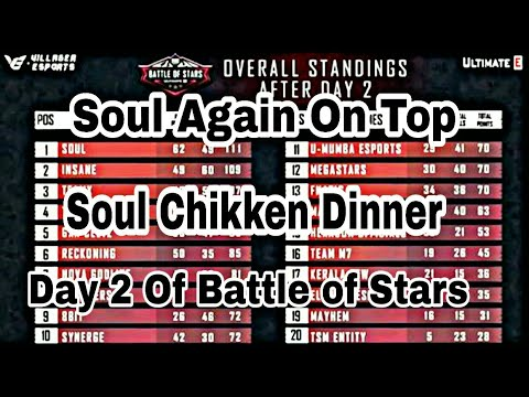 SOUL AGAIN TABLE TOPPERS|SOUL CHIKEN DINNER|REGA TOP FRAGGER|DAY 2 BATTLE OF STARS