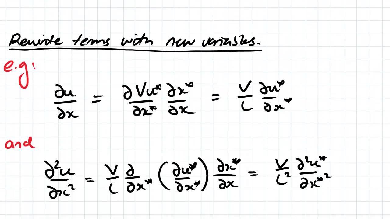 Non Dimensional Naiver Stokes Equations | Fluid Mechanics