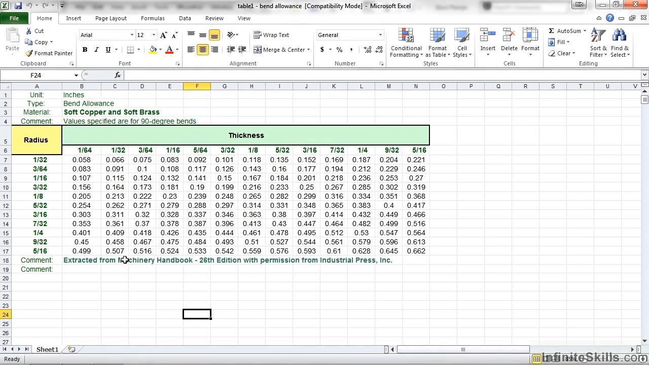 Bend Deduction Table Principlesofafreesociety