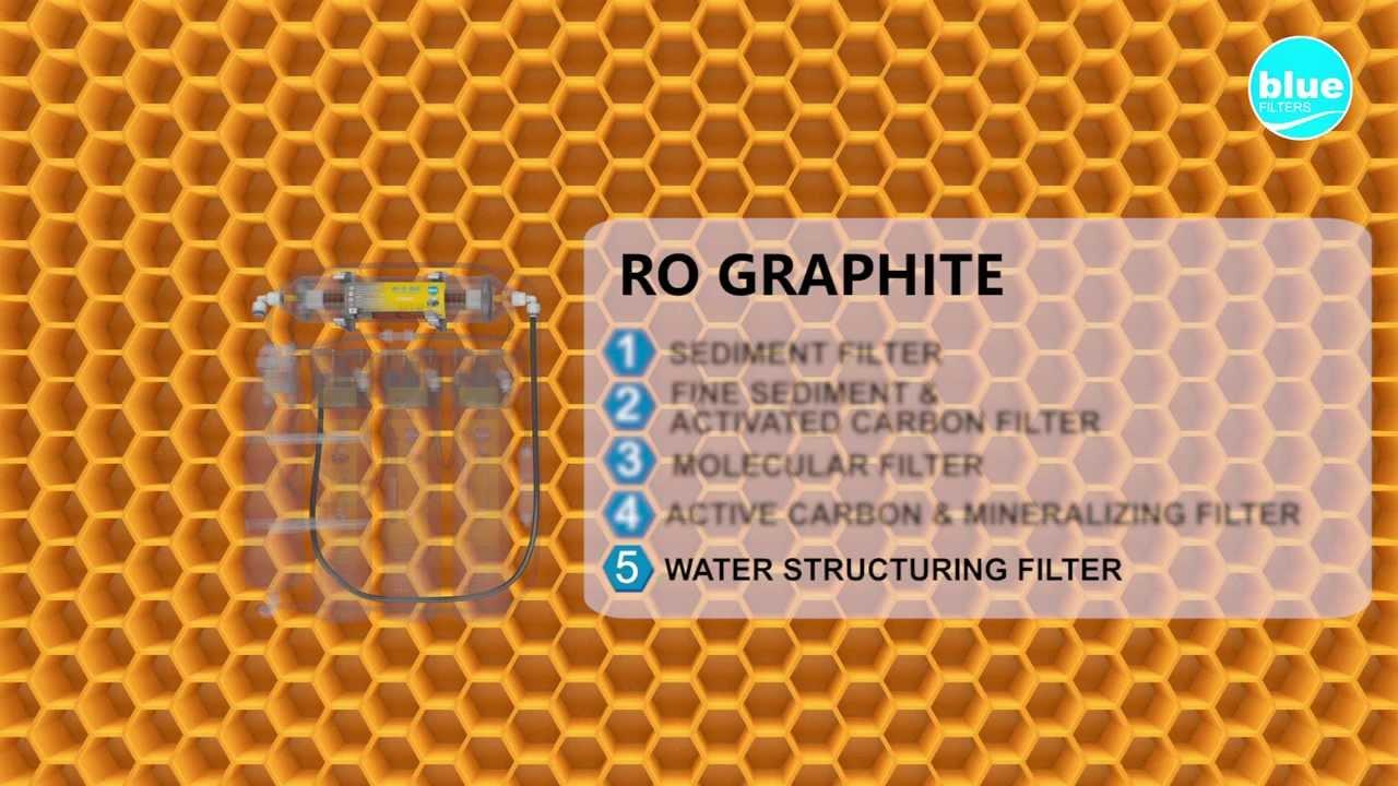Bluefilters Graphite water filter presentation