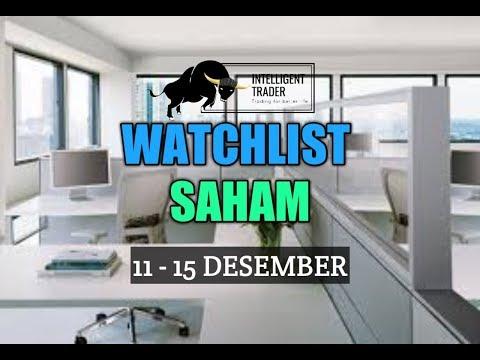 Analisa Saham (Periode 11 - 15 Desember 2018)