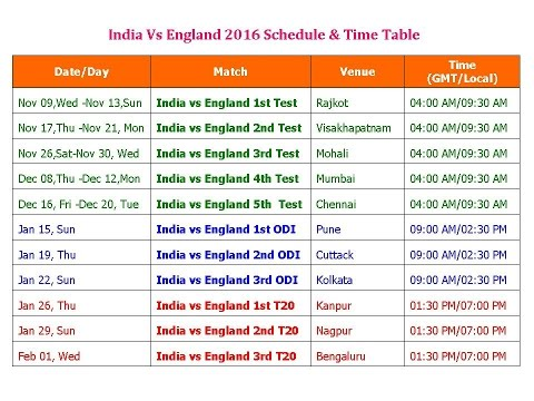India Vs England 2016 Schedule & Time Table (3 ODI, 3 T20, 5 Test)