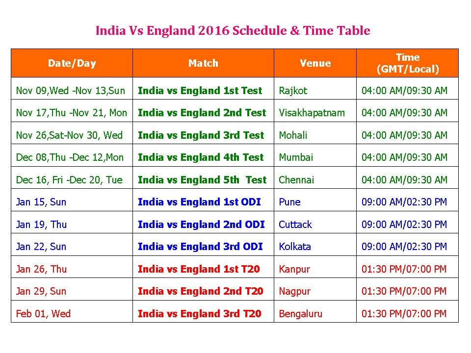 India Vs England 2016 Schedule & Time Table (3 ODI, 3 T20, 5 Test ...