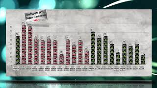 GTX 1070 Ti Ethereum mining Hashrate|Power usage AMD RX/R9 GPU vs NVIDIA GTX 10/9 series