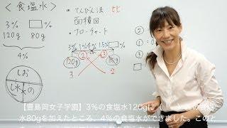 【豊島岡女子学園】3%の食塩水120gに( )%の食塩水80gを加えたところ...