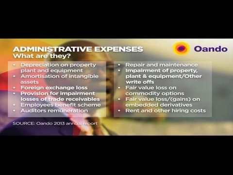 Oando's big earnings miss
