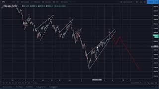 S&P 500 Daily Update: Price Overthrow?