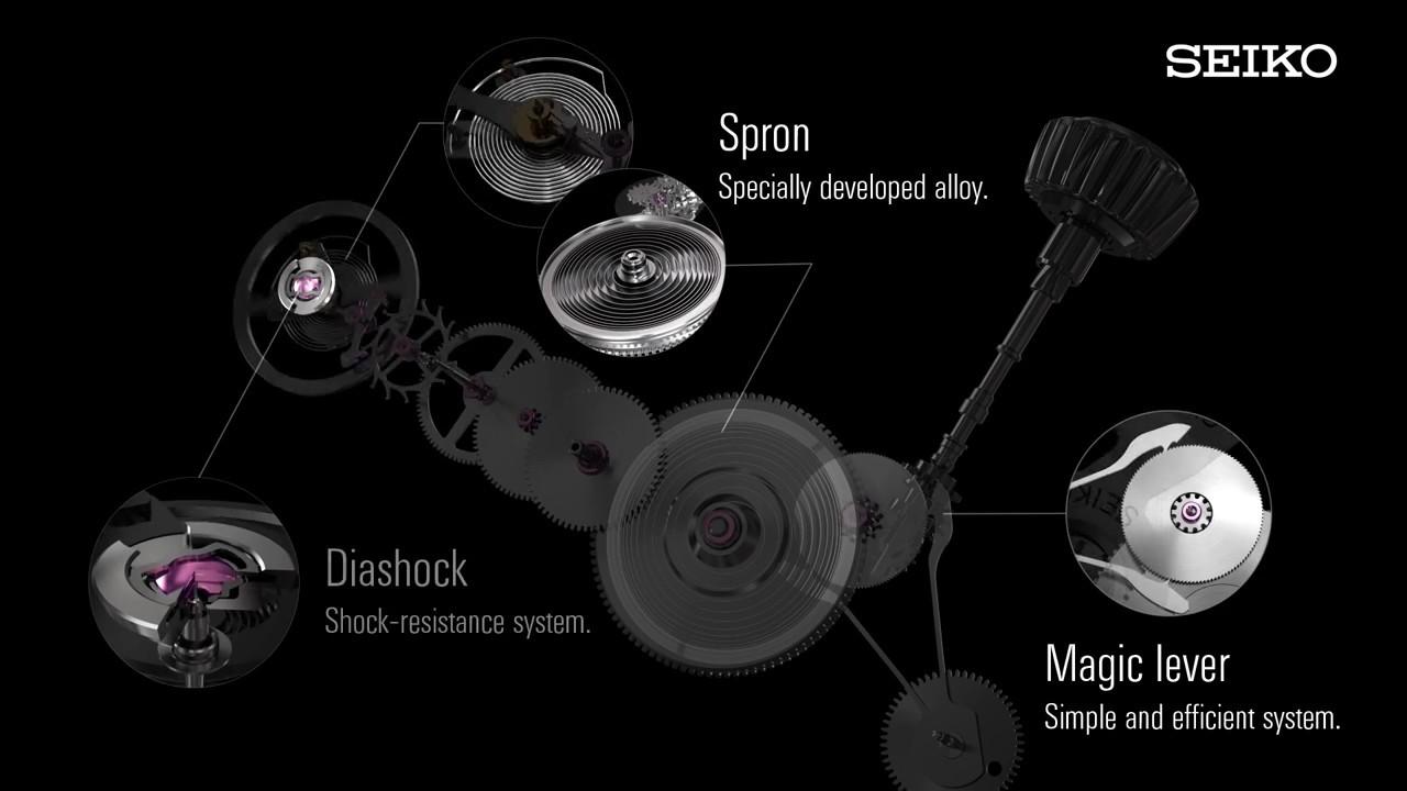 A mechanikus óra működése - A Trimatic. SEIKO Magyarország 7e847bc64d