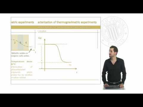 TGA Fundamental Characterization |  | UPV