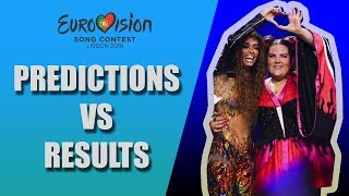 TOP 26 | Biggest Differences between Predictions & Results | Eurovision 2018 Final