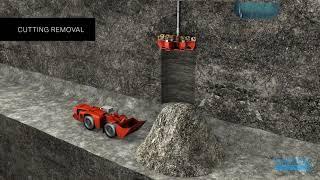 Sandvik Rock Tools - Raiseboring