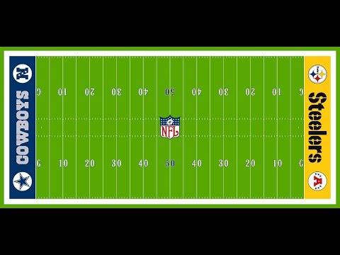 Alternate Super Bowl VII Dallas vs Pittsburgh