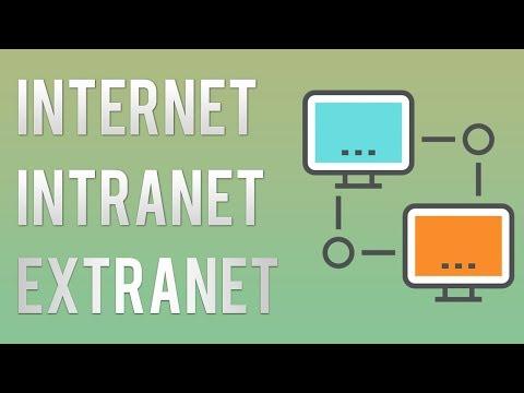 INTERNET, INTRANET e EXTRANET: Conceitos e diferenças