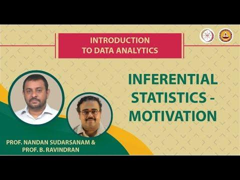 Inferential Statistics - Motivation