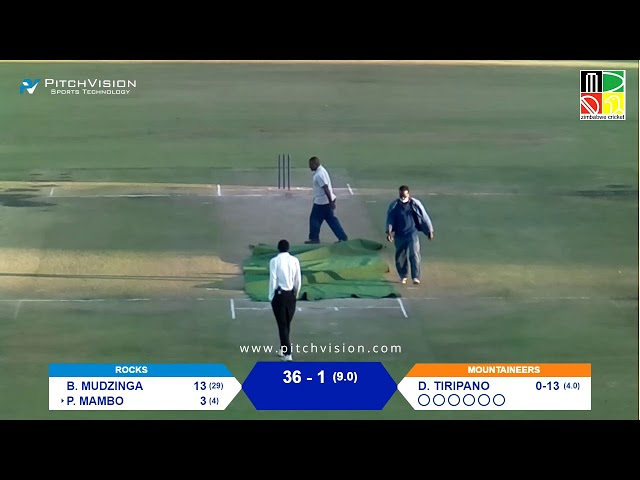 Logan Cup 2020/21 | Southern Rocks v Mountaineers | Day 2