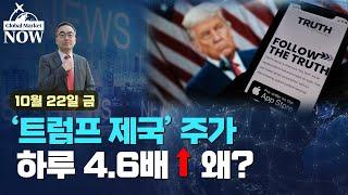[간밤 월드뉴스 총정리] 테슬라 목표 주가 뒤늦게 무더기 상향