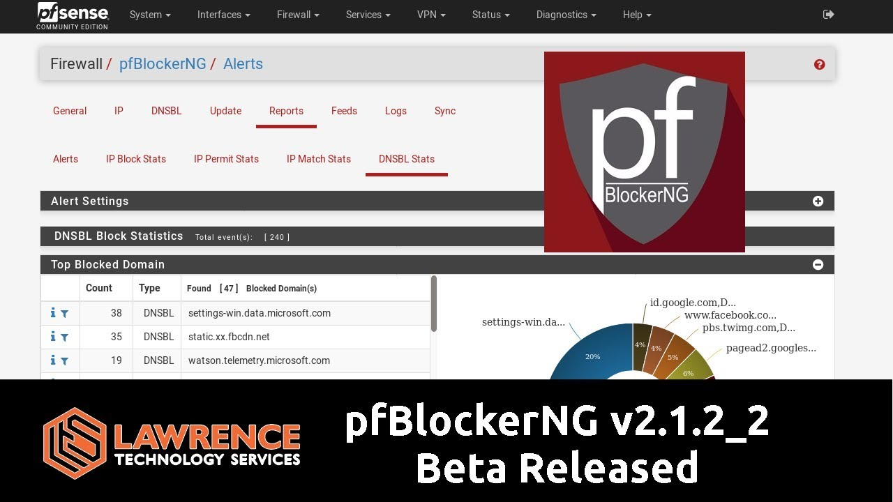 pfBlockerNG v2 1 2_2 Beta for pfsense Released and It's awesome!