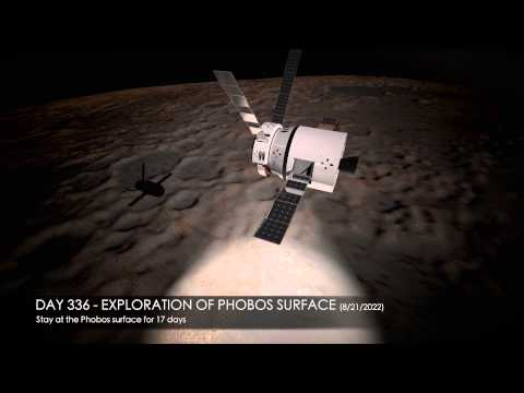 Mission to Phobos & Deimos, Nejc Trost, SICSA, December 2013
