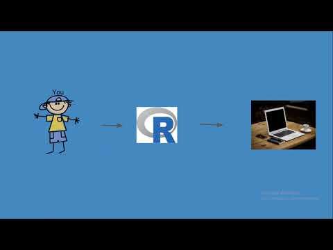 Data Manipulation In R Hindi Part 1