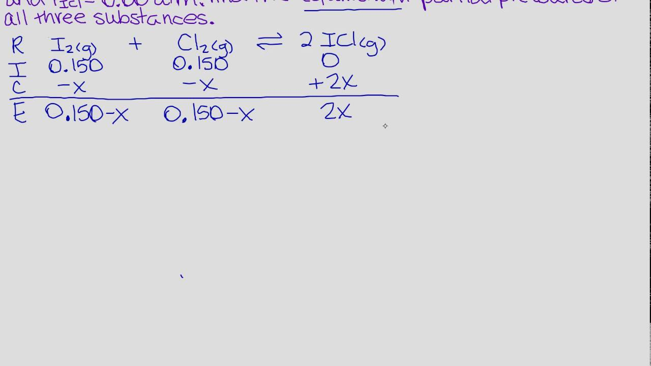Find the equilibrium partial pressures from initial also youtube rh
