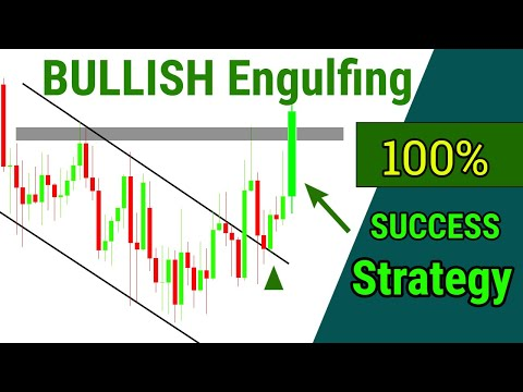 Forex Price Action Trading Secret: Professional Master Trading with Support & Resistance & Trendline