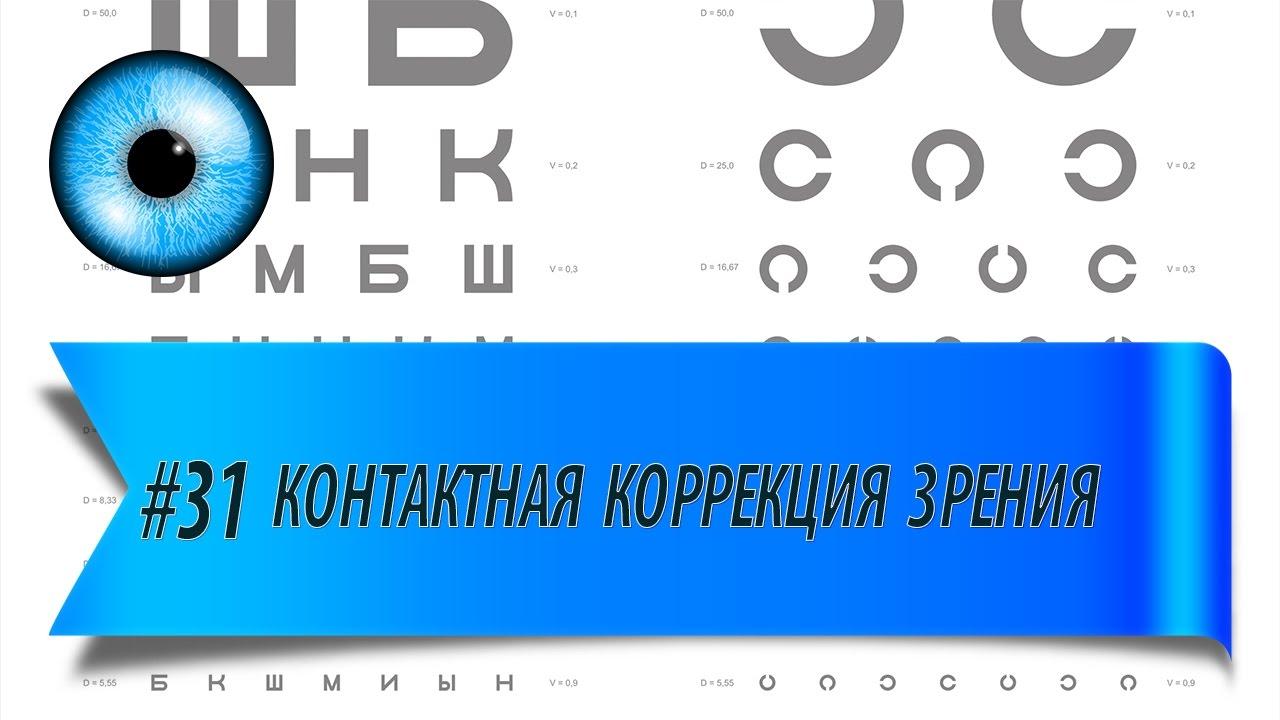 Аутотренинг зрение глаза