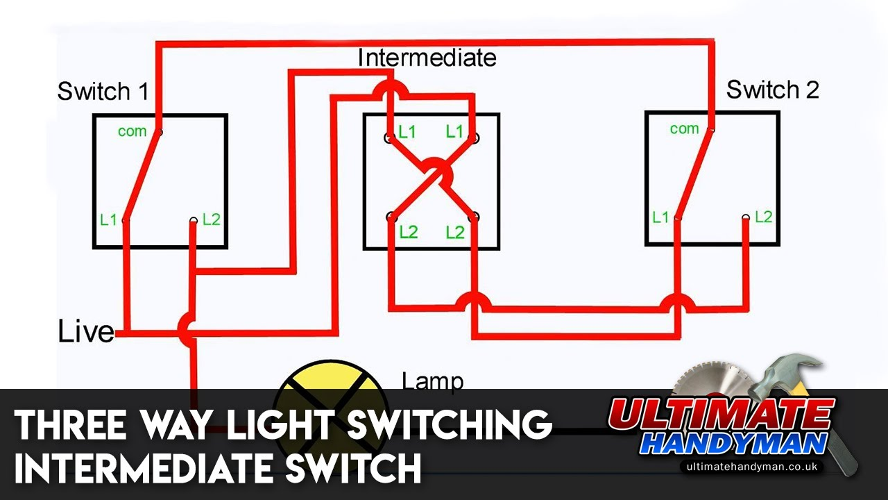 Intermediate Switch Wiring Diagram Uk Ethernet Crossover Cable Three Way Light Switching Youtube