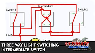 Three way light switching | Intermediate switch