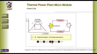 Thermal Power Plant Micro Module Interactive Learning Object