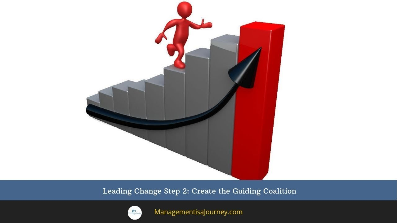 guiding coalition Because the guiding coalition includes members who are not part of senior  management, it tends to operate outside of the normal hierarchy by definition.