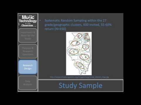 Studying Classroom Music Technology