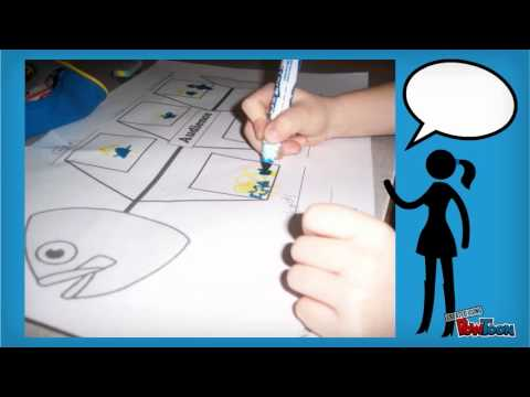 Differentiated Instruction - Fishbone Graphic Organizer