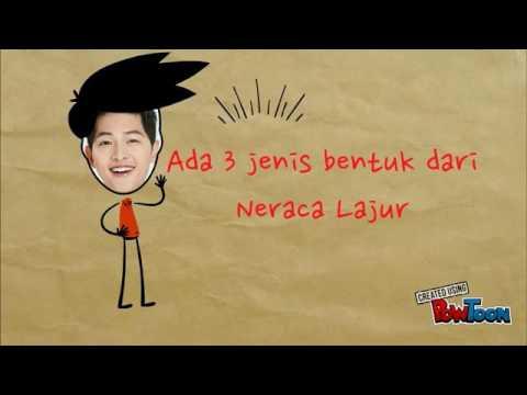 Neraca Lajur (Strategi Pembelajaran)