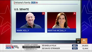 Democratic candidate for U.S Senate, Mark Kelly