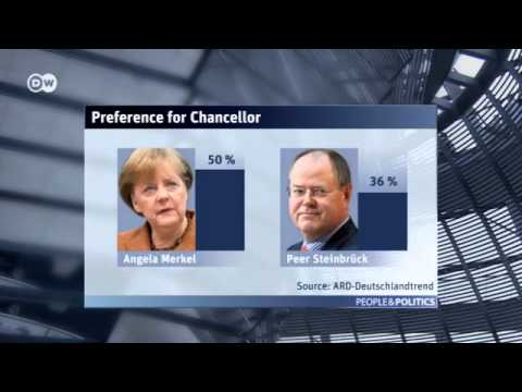 Preference for Chancellor | People & Politics - Taking Germany