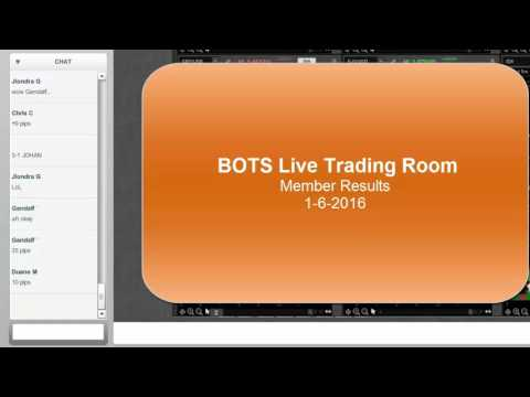 ⭐️binary options forex signals live