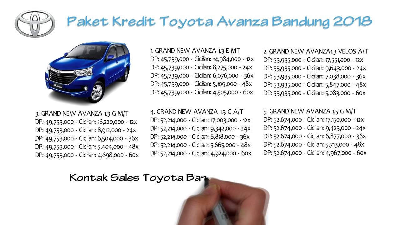 Cicilan Grand New Avanza Vs Great Xenia Kredit Toyota Bandung Oktober 2018 081221120026 Youtube