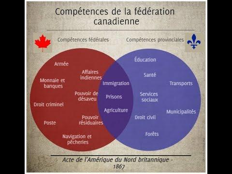 HQC4 - La formation du régime fédéral - 6ab - Relations fédérales provinciales - Champs de compétence