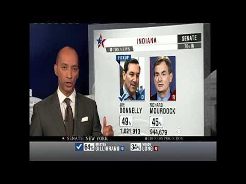 CBS News projects McCaskill, Donnelly win Senate seats