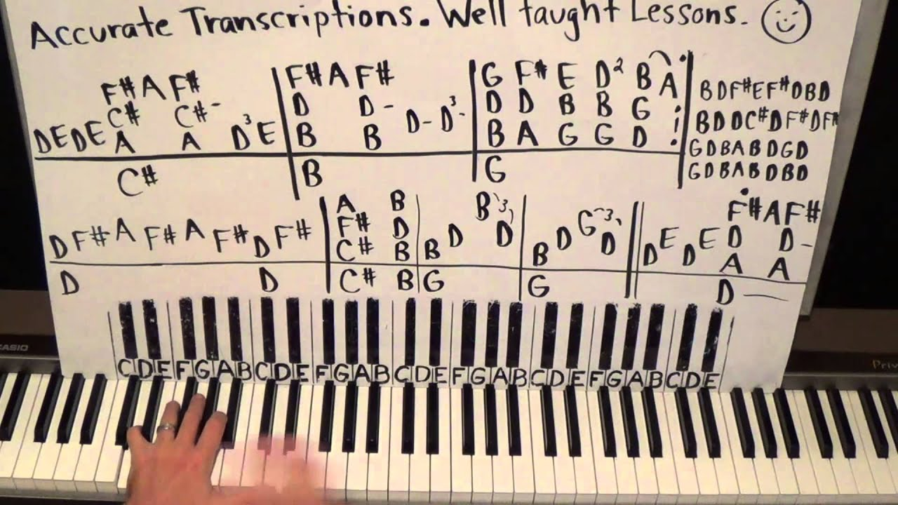 how to play secrets onerepublic piano tutorial lesson correct youtube. Black Bedroom Furniture Sets. Home Design Ideas