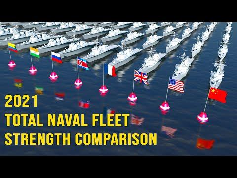 2021 Total Naval Fleet Strength Comparison | 3D Military Power Comparison | Naval Power Comparison