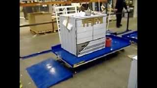 Scissor Table Low Profile, Static Scissor Lift Tables, Scissor Tables, Bespoke Scissor Lifts