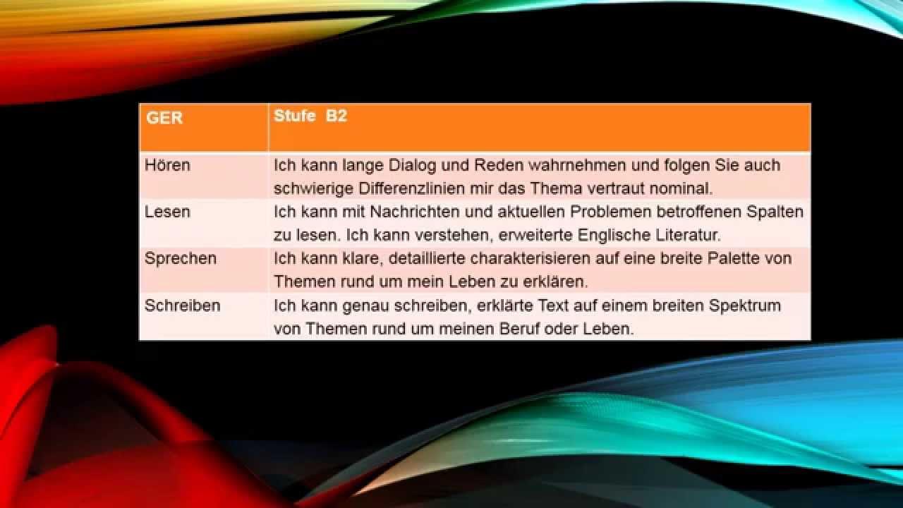 Der Gemeinsame Europäische Referenzrahmen für Sprachen (GER) - YouTube