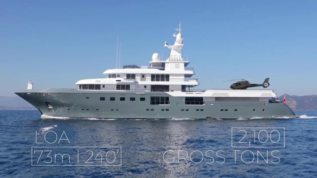 Nat Rothschild Inside His Crazy Us 100 000 000 Planet Nine Yacht