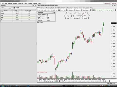 New Option Trades - 5 Minute Video
