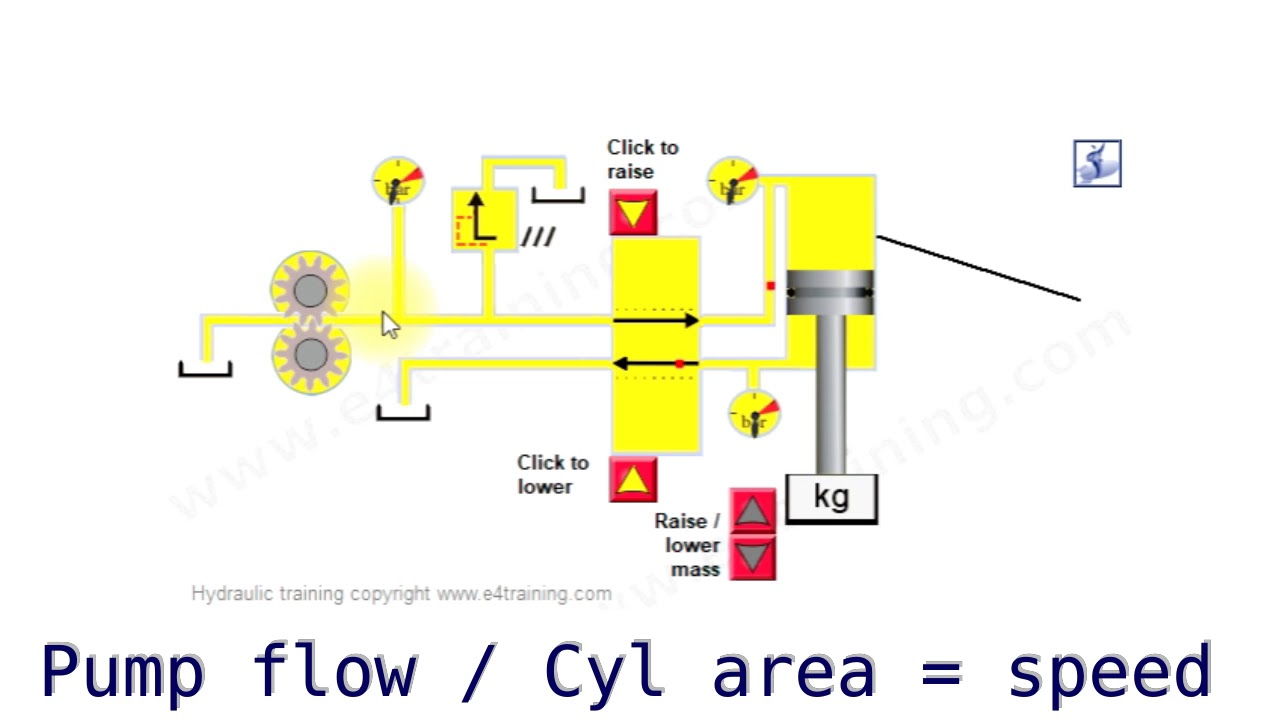 Basic Brake System Diagrams : Basic hydraulic circuit diagram wiring images